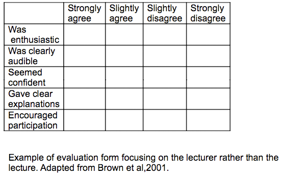 Chapter 10 Evaluation – Lecture Evaluation Form